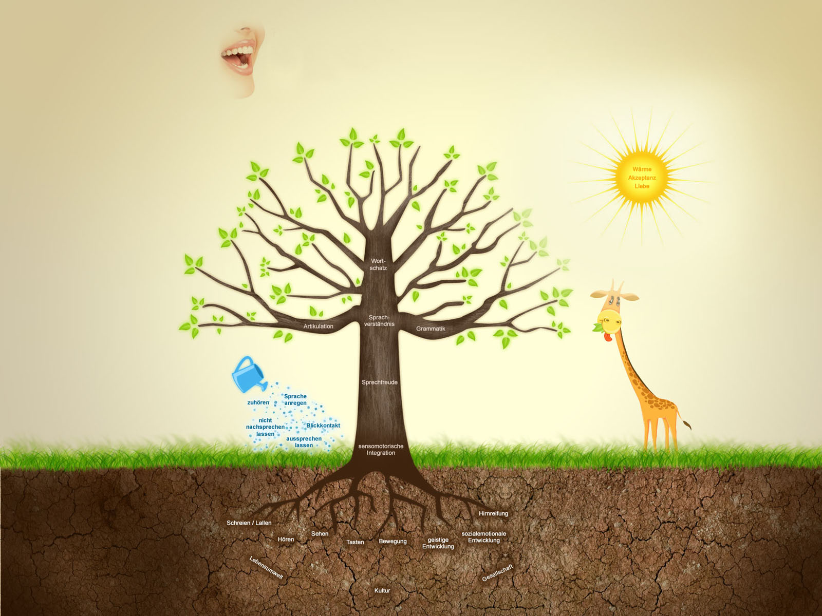 Sun trees and nature life PPT Backgrounds